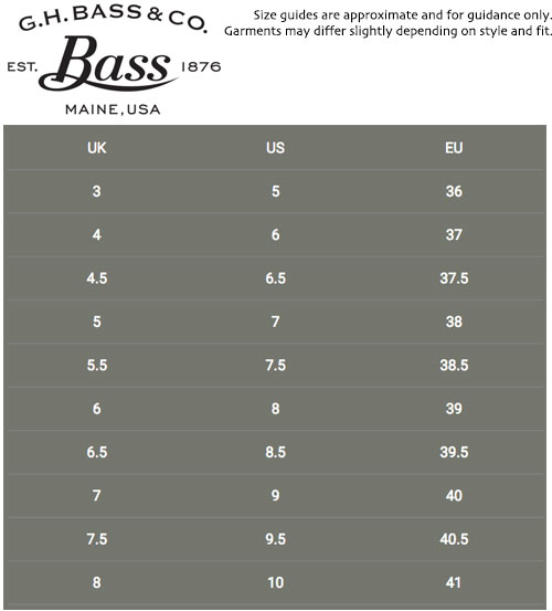 Bass Weejuns (Womens)