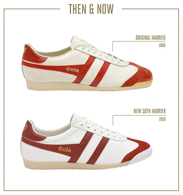 Gola Harrier Trainers Then and Now